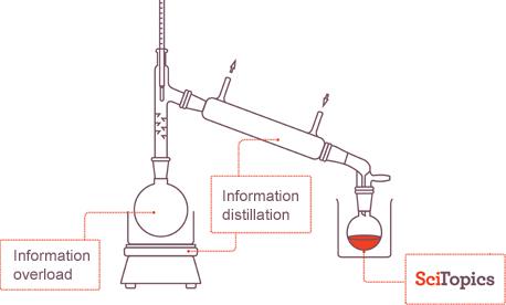 Imatge que il·lustra SciTopics