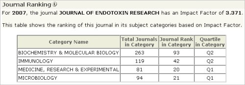 quartils_journal_endotoxin_research